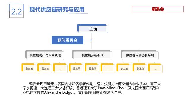 编委会的组织结构图如下图所示,目前已确定六名国内外知名学者作副